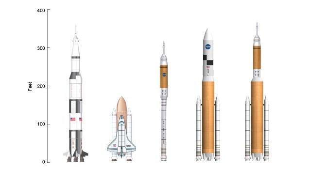 Los cohetes.