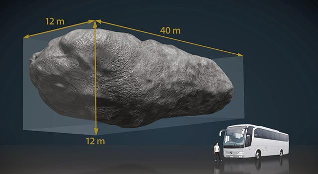 El cielo de sigüenza - Los asteroides