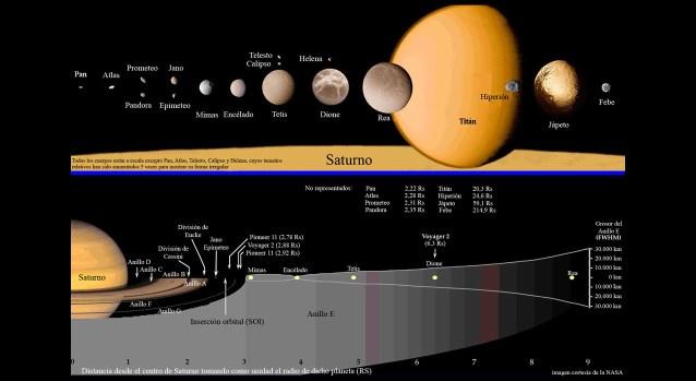 El cielo de sigüenza - Saturno